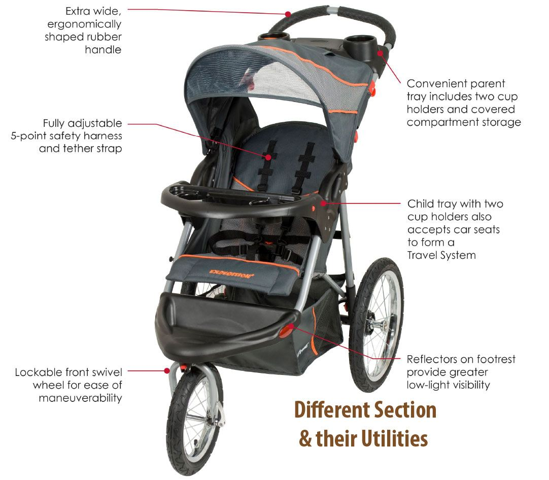 how-to-open-baby-trend-stroller-1